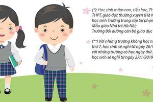 Học sinh TP Hồ Chí Minh nghỉ Tết Nguyên đán Kỷ Hợi 2019 nhiều nhất 16 ngày
