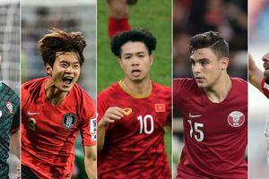 Bàn thắng của Công Phượng vào tốp 5 đẹp nhất vòng 16 đội Asian Cup 2019