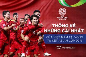 Những cái nhất của đội tuyển Việt Nam tại tứ kết Asian Cup 2019