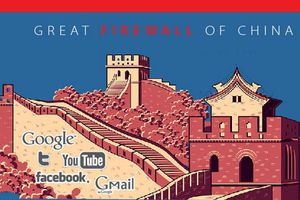 Bí mật về 'Phòng hỏa trường thành' – dự án bảo vệ mạng của Trung Quốc