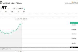 Chứng khoán sáng 12/2: Giá trị giao dịch HOSE tăng gần 70% so với hôm qua