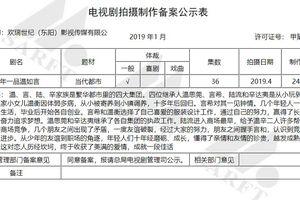 Hàng loạt các tác phẩm Hoa ngữ được remakes, chuyển thể khởi quay năm 2019