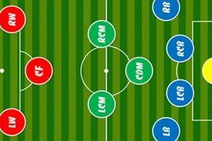 Sự trở lại của Dembele và Alba- Đội hình ra sân của Barca cuối tuần này