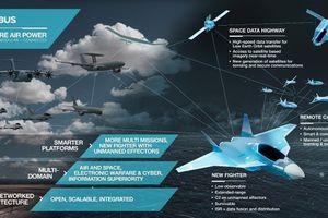 Tây Ban Nha tham gia 'Hệ thống chiến đấu trên không tương lai'