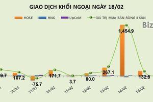 Phiên 18/2: Khối ngoại vẫn gom mạnh HPG và E1VFVN30