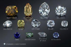 Lời đồn gây tranh cãi về viên kim cương vô giá Koh-i-Noor