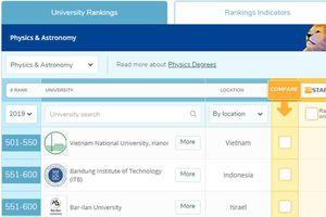 Lĩnh vực vật lý của Đại học Quốc gia Hà Nội lại được xếp hạng thế giới