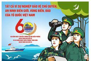 Ngày truyền thống Bộ đội Biên phòng là ngày nào?