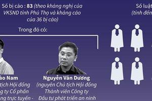Infographic: Xét xử phúc thẩm vụ án đánh bạc nghìn tỷ đồng được 2 cựu tướng công an bảo kê