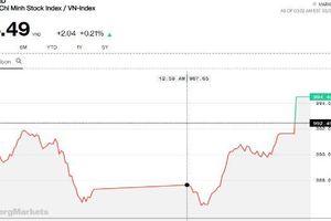 Chứng khoán chiều 6/3: Sau rung lắc khiến nhà đầu tư 'yếu tim' bán ra, thị trường hồi phục