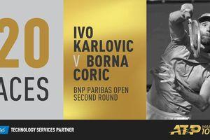 Indian Wells: Ivo Karlovic – 40 tuổi, vẫn có cú giao bóng ăn điểm trực tiếp thứ 13.273