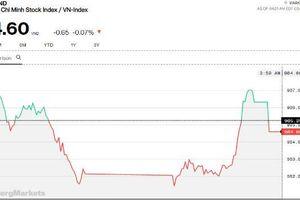 Chứng khoán chiều 11/3: VN30 đảo chiều cố gắng lôi kéo nhà đầu tư ở lại