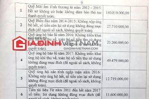 'Vạch trần' hàng loạt sai phạm tại Hội liên hiệp phụ nữ huyện Văn Chấn, Yên Bái