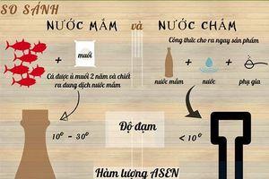 Nước mắm truyền thống và nước chấm công nghiệp khác nhau thế nào?