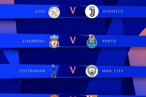 Tứ kết Champions League: M.U gặp Barcelona, Tottenham - Man City