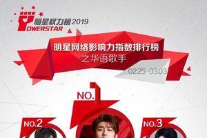 Công bố BXH chỉ số ảnh hưởng của ca sĩ, diễn viên Hoa ngữ đầu tháng 3