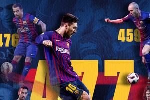 Vượt qua Xavi, tiệm cận Ronaldo, Messi phá kỷ lục ở Barcelona
