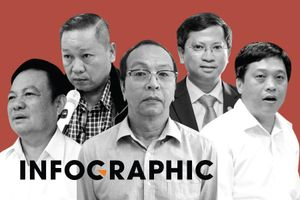 Gần 20 cựu quan chức, cán bộ Đà Nẵng bị khởi tố vì liên quan Vũ 'nhôm'
