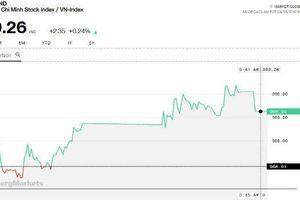 Chứng khoán chiều 5/4: VN-Index áp sát 990 điểm, GEG tăng liền 7 phiên trên UPCoM