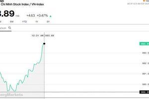 Chứng khoán sáng 8/4: Cổ phiếu dầu khí đồng loạt tăng nhờ giá dầu vượt 70 USD/thùng