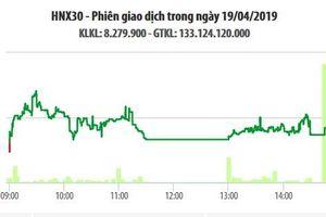 Thị trường chứng khoán hồi phục nhẹ