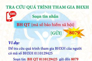 Cách tra cứu thông tin BHYT, BHXH dễ dàng nhất