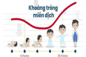 1.300 trẻ miền Tây bệnh về tiêu hóa và hô hấp do nắng nóng
