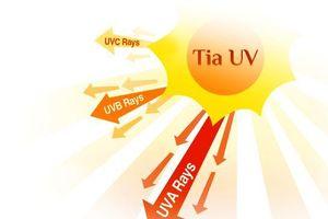 Nắng nóng cực điểm, bác sĩ chỉ cách tránh tia UV có thể gây ung thư da