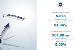 Năm 2018 ghi nhận VN-Index đạt kỷ lục cao nhất trong 18 năm