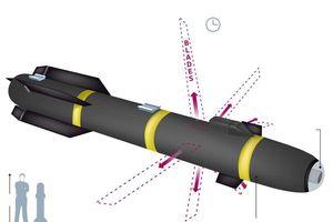 CIA dùng tên lửa gắn lưỡi dao để diệt khủng bố