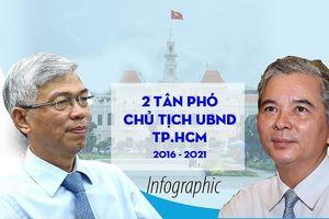 2 tân Phó Chủ tịch TP.HCM sẽ phụ trách về nội chính, tài chính