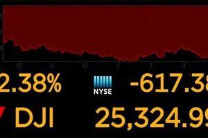 Căng thẳng Mỹ-Trung leo thang, chứng khoán toàn cầu bốc hơi 1.000 tỉ đô la Mỹ
