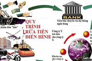 Ngân hàng có nguy cơ bị rửa tiền: Cơ chế kiểm soát...
