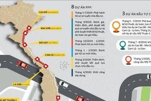 Vì sao dự án cao tốc Bắc - Nam chưa khởi công?