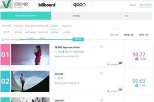 MV 'Desire' của Eunjung tiếp nối 'truyền thống' T-ara: Cứ phát hành là đạt #1 YinYueTai V Chart