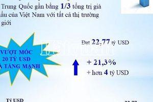 Infographics: Diễn biến đáng chú ý về nhập khẩu hàng Trung Quốc 4 tháng đầu năm