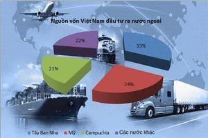 Việt Nam đầu tư vào nước nào nhiều nhất trong 5 tháng qua?