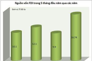 Mua cổ phần Vietnam Beverage, Hồng Kông dẫn đầu vốn đầu tư vào Việt Nam