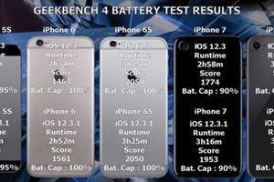 Tin mừng cho những người đang dùng iPhone đời cũ