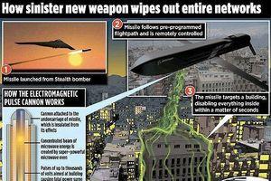 Tên lửa Mỹ có thể xóa sổ quân đội một nước mà không gây thương vong?