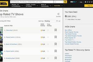 'Chernobyl': Có gì trong series đạt điểm số IMDb kỷ lục, vượt cả 'Breaking Bad' và 'Game of Thrones'?