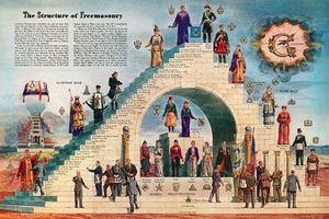 Sự thật gây sốc về Hội Tam Điểm bí ẩn nhất thế giới