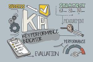 Tiền lương KPI có phải đóng bảo hiểm xã hội?