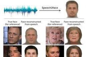 Mỹ phát triển thuật toán xác định chính xác giới tính qua giọng nói
