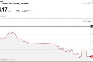 Chứng khoán chiều 12/6: Thiếu tiền của khối ngoại, thị trường giảm điểm