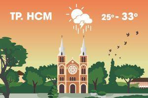 Thời tiết ngày 15/6: Hà Nội và Sài Gòn mưa rào, Trung Bộ nắng nóng