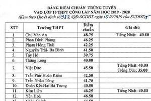 Hà Nội: Điểm chuẩn lớp 10 THPT Chu Văn An cao nhất 48,75 điểm