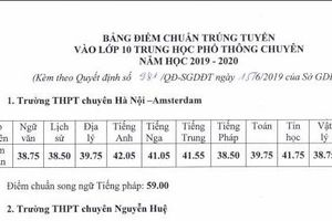 Hà Nội công bố điểm chuẩn lớp 10 THPT chuyên năm 2019