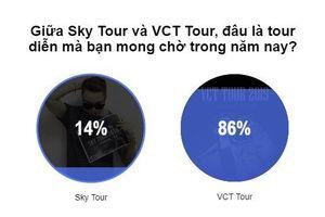 Không phải Sơn Tùng, 'VCT Tour 2019' của Vũ Cát Tường mới là dự án khán giả chờ đợi nhất