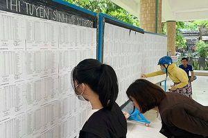 Đà Nẵng: Dự kiến chiều 18/6 có điểm chuẩn vào lớp 10 THPT năm học 2019-2020